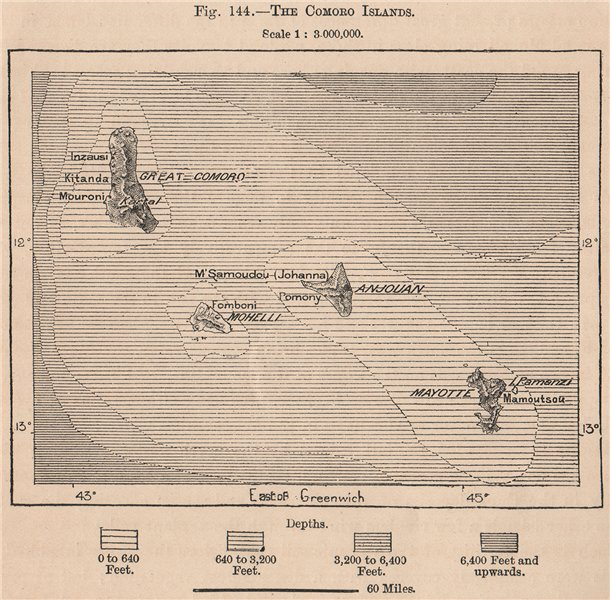 Associate Product The Comoro Islands. Comoros. East African Islands 1885 old antique map chart