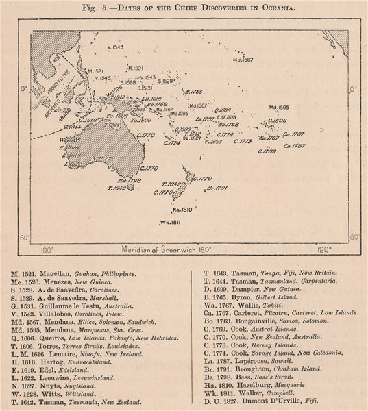 Dates of the chief discoveries in Oceania. Australasia 1885 old antique map