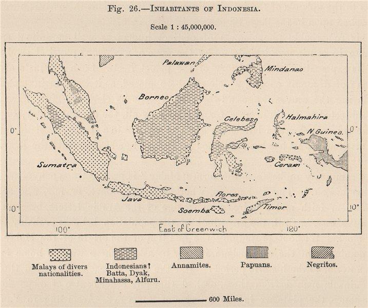 Inhabitants of Indonesia. East Indies 1885 old antique vintage map plan chart