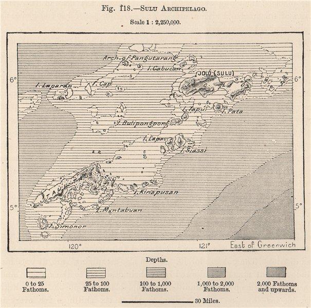 Sulu Archipelago. Philippines 1885 old antique vintage map plan chart