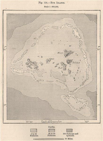 Associate Product Chuuk/Truk Islands & Lagoon. Micronesia 1885 old antique map plan chart