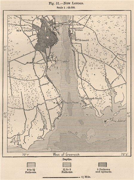 Associate Product New London. Connecticut 1885 old antique vintage map plan chart