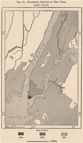Associate Product Successive growth of New York 1885 old antique vintage map plan chart