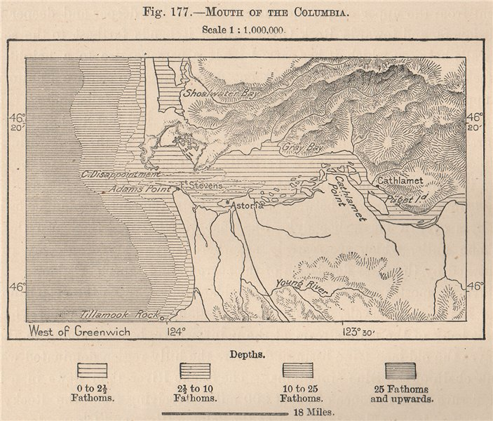 Associate Product Mouth of the Columbia. Oregon 1885 old antique vintage map plan chart