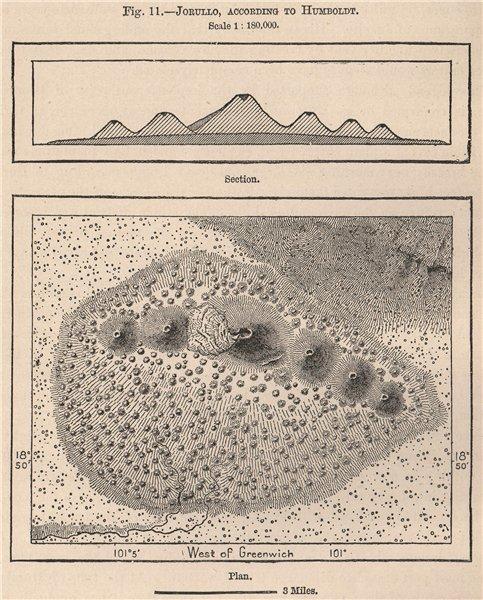 Associate Product El Jorullo, according to Humboldt. Mexico 1885 antique map plan chart