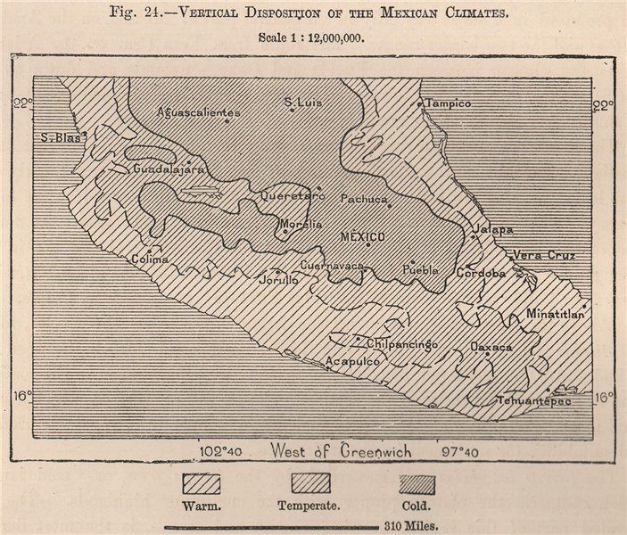 Associate Product Vertical disposition of the Mexican climates. Mexico 1885 old antique map