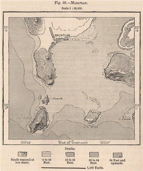 Mazatlan. Mexico 1885 old antique vintage map plan chart