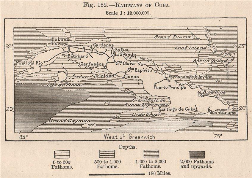 Associate Product Railways of Cuba 1885 old antique vintage map plan chart