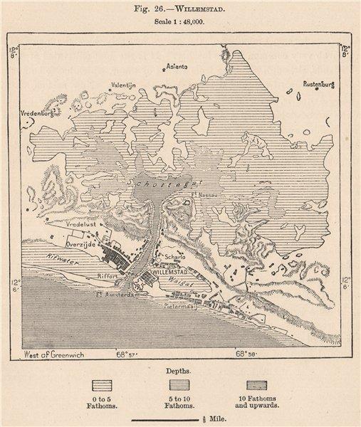 Associate Product Albany. Curaçao. Netherlands Antilles 1885 old antique vintage map plan chart