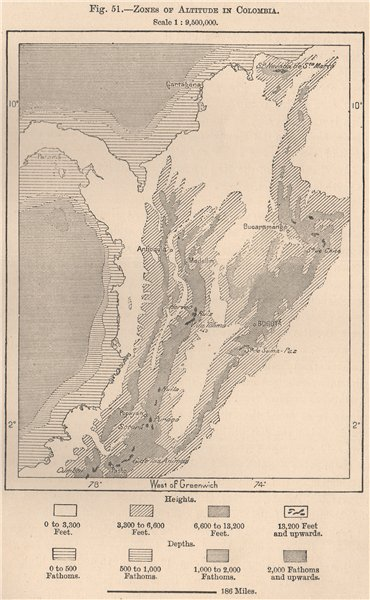 Associate Product Zones of Altitude in Colombia 1885 old antique vintage map plan chart