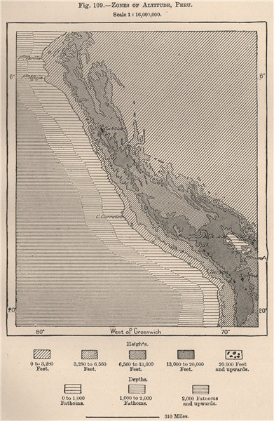 Associate Product Zones of Altitude, Peru 1885 old antique vintage map plan chart