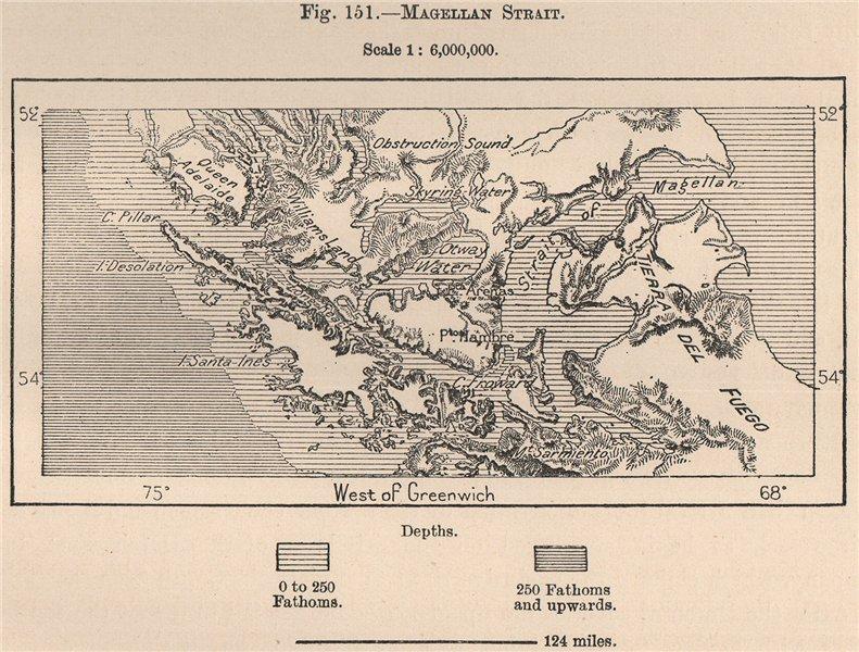 Associate Product Magellan Strait. Chile 1885 old antique vintage map plan chart