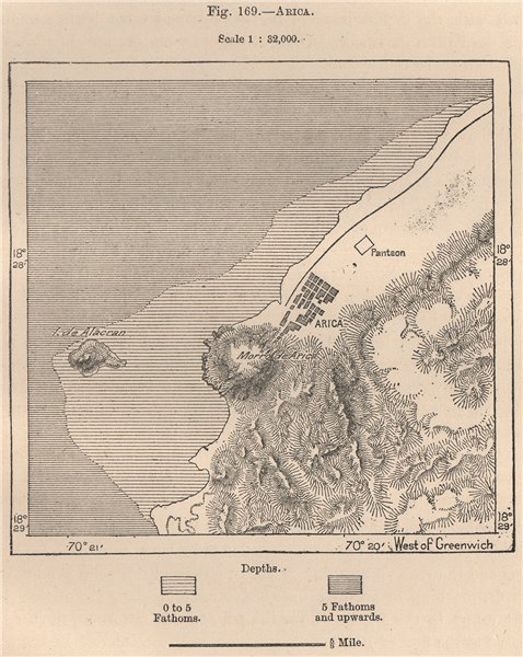 Associate Product Arica. Chile 1885 old antique vintage map plan chart