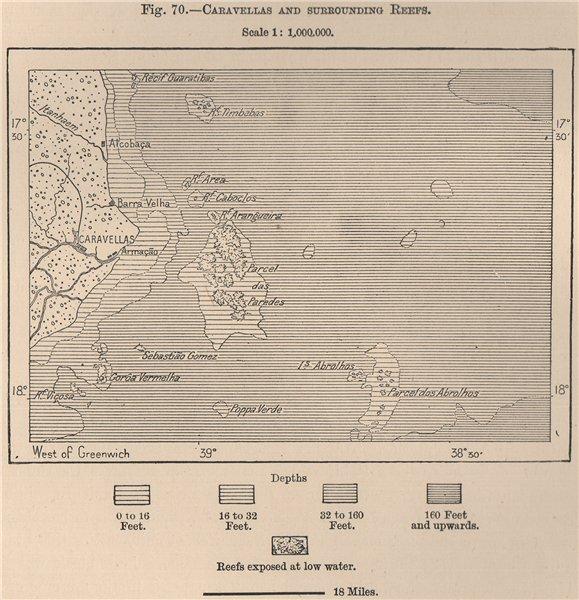 Associate Product Caravelas. Parcel das Paredes. Arquipelago dos Abrolhos. Brazil 1885 old map