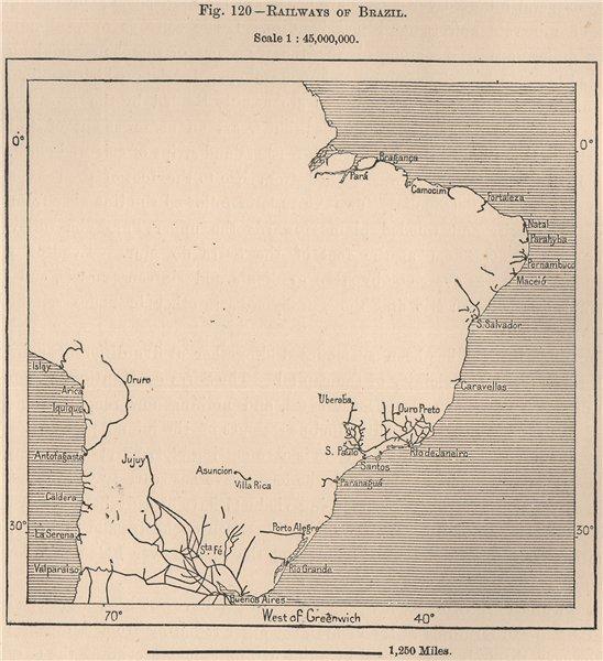 Associate Product Railways of Brazil 1885 old antique vintage map plan chart