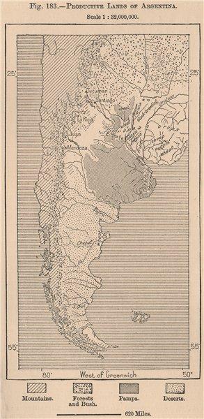 Associate Product Productive lands of Argentina 1885 old antique vintage map plan chart