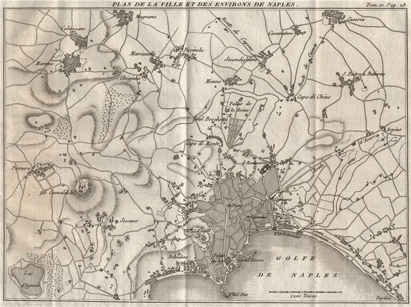 Associate Product Plan of the city of NAPLES & environs. Napoli. Italy 1818 old antique map