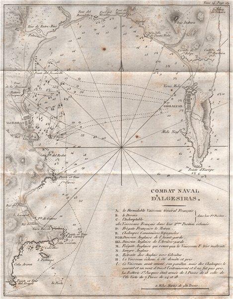 Associate Product Naval battle of Algeciras 1801. Gibraltar. Spain 1821 old antique map chart