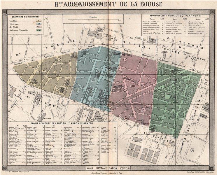 Associate Product PARIS 2e 2nd IIme arrondissement de la Bourse. BARBA 1860 old antique map