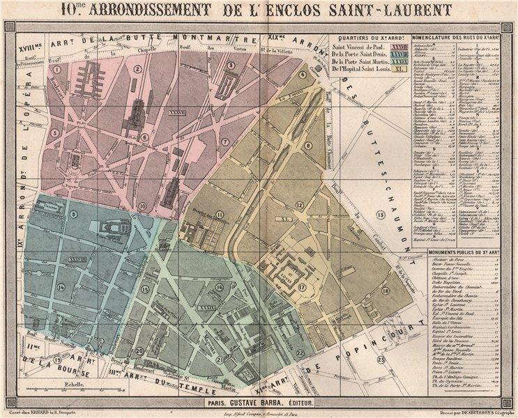 Associate Product PARIS 10e 10th arrondissement. L'enclos Saint-Laurent. Entrepôt. BARBA 1860 map