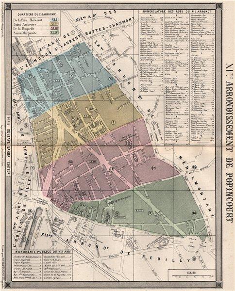 Associate Product PARIS 11e 11th XIme arrondissement de Popincourt. BARBA 1860 old antique map