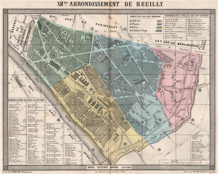 Associate Product PARIS 12e 12th XIIme arrondissement de Reuilly. BARBA 1860 old antique map