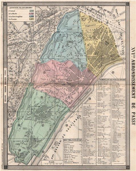 Associate Product PARIS 16e 16th XVIme arrondissement de Passy. BARBA 1860 old antique map chart