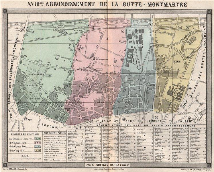 Associate Product PARIS 18e 18th XVIIIme arrondissement de la Butte-Montmartre. BARBA 1860 map