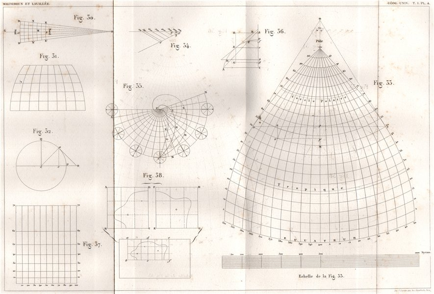 Associate Product THE EARTH. Mathematics of the sphere. Latitude Longitude 1855 old print