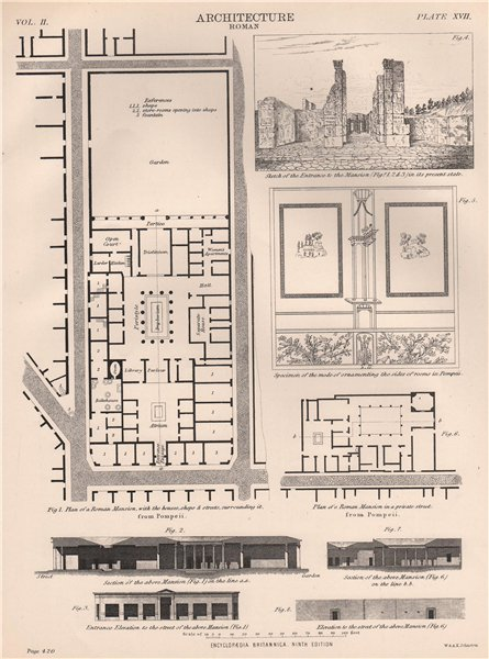 Associate Product ARCHITECTURE. Roman mansion/villa plan & elevation 1898 old antique print