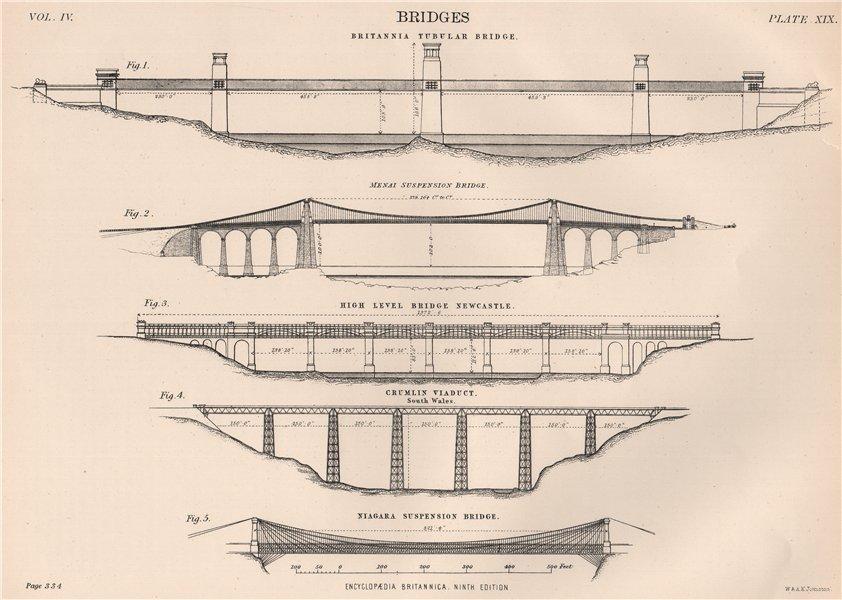 Associate Product BRIDGES. Britannia Tubular Menai High level Newcastle Crumlin Niagara 1898