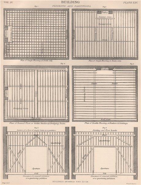 Associate Product BUILDING FLOORING & PARTITIONS Single Joists Binders Girder Bridging boards 1898