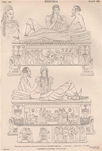 Associate Product ETRURIA. Terracotta Sarcophagus from Cervetri/Caera. British Museum 1898 print