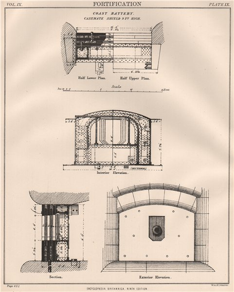 Associate Product FORTIFICATIONS. Coast Battery. Casemate shield 9 Ft. High 1898 old print