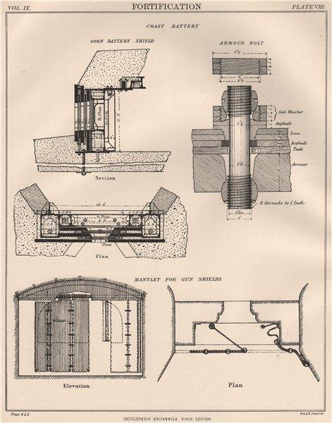 Associate Product COAST BATTERY. Open Battery Shield; Armour Bolt; gun shield mantlet 1898 print