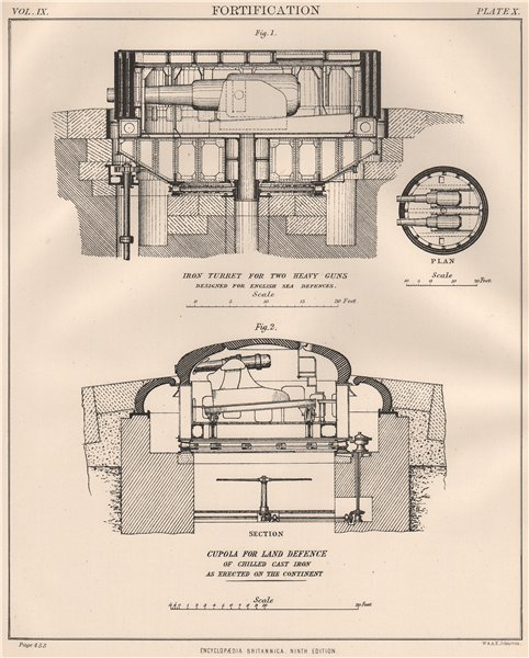 Associate Product FORTIFICATIONS. Iron gun turret English sea defences; Land defence cupola 1898