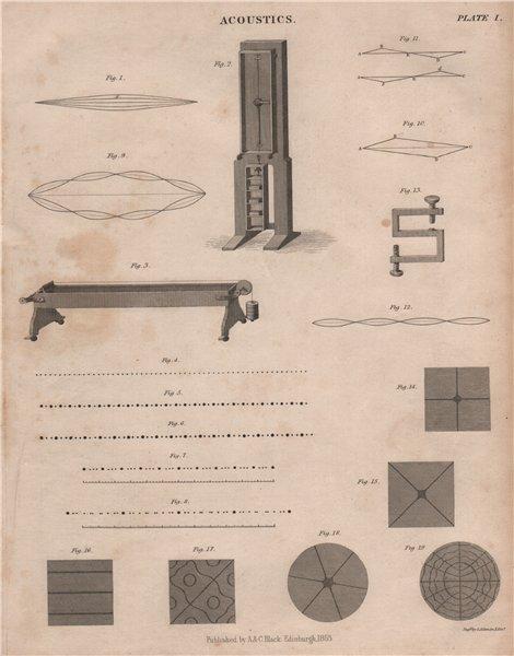 Associate Product Acoustics. BRITANNICA 1860 old antique vintage print picture