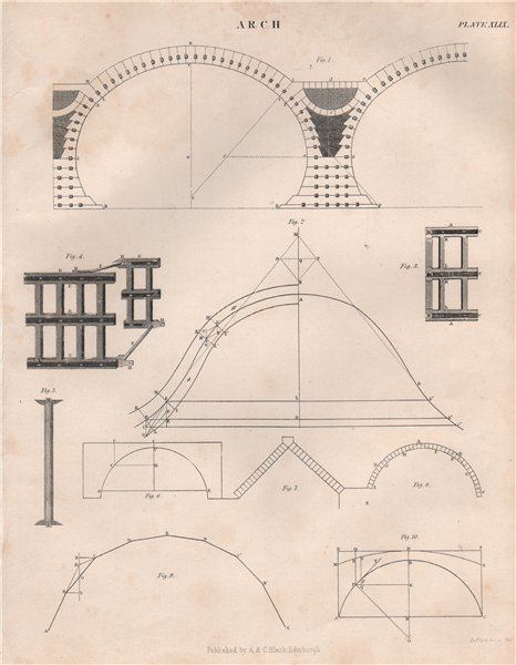 Associate Product Arches engineering geometry 2. BRITANNICA 1860 old antique print picture