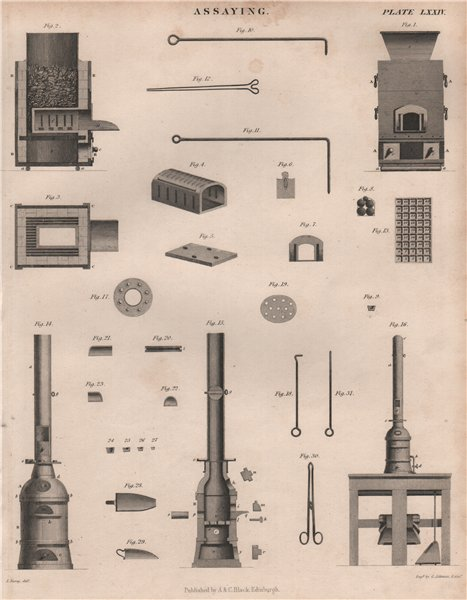 Associate Product Assaying equipment 1. BRITANNICA 1860 old antique vintage print picture
