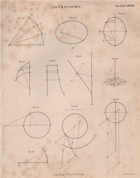 Associate Product Astronomy. Planetary & orbital geometry. BRITANNICA 1860 old antique print