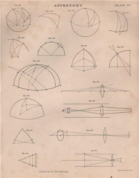Associate Product Astronomy. BRITANNICA 1860 old antique vintage print picture