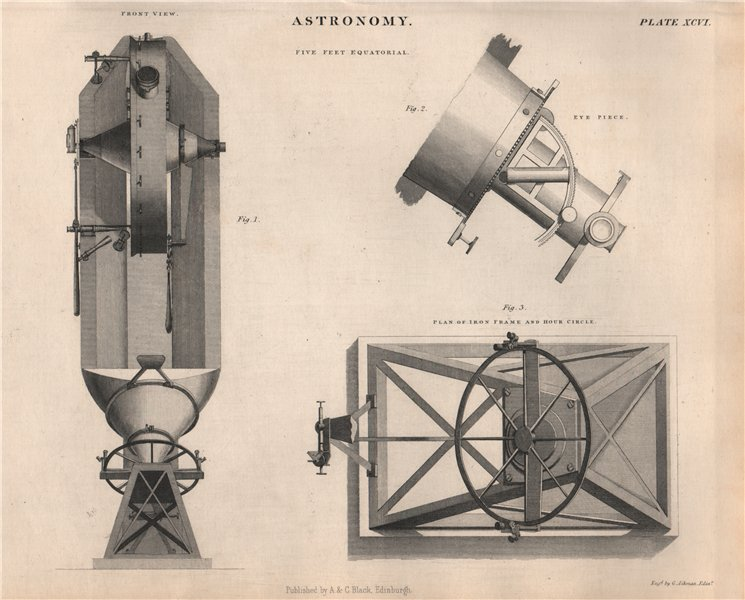 Associate Product Shuckburgh Five feet Equatorial telescope. Front view. Eye Piece 1860 print