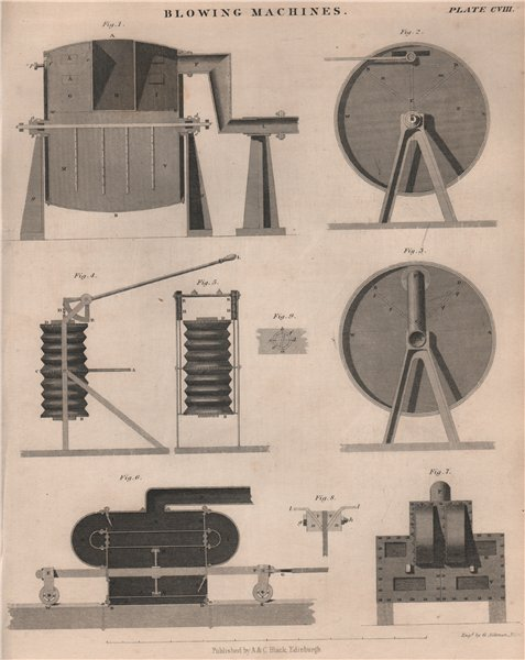 Associate Product Blowing Machines. Bellows. Victorian Engineering drawing. BRITANNICA 1860