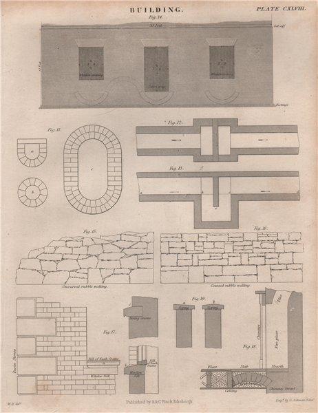 Associate Product Building. Uncoursed rubble walling; Coursed rubble walling. BRITANNICA 1860