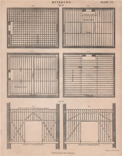 Building. Joists and partitions. Woodwork. BRITANNICA 1860 old antique print