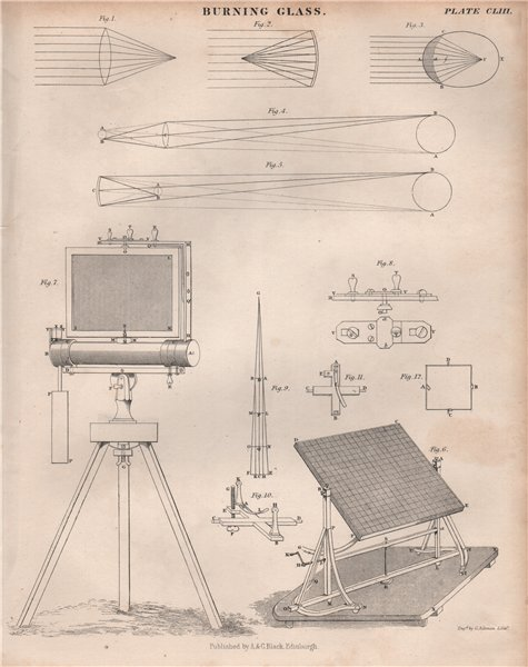 Associate Product Burning Glass. Burning lens. BRITANNICA 1860 old antique vintage print picture