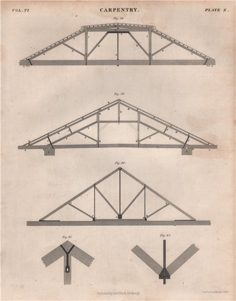 Associate Product Carpentry. Roof structures 1. BRITANNICA 1860 old antique print picture