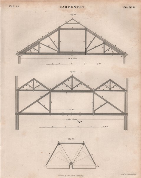 Associate Product Carpentry. Roof structures 2. BRITANNICA 1860 old antique print picture