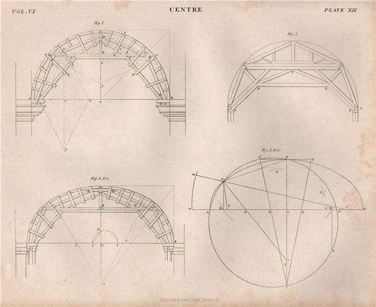 Associate Product Centre. Arches 1. BRITANNICA 1860 old antique vintage print picture
