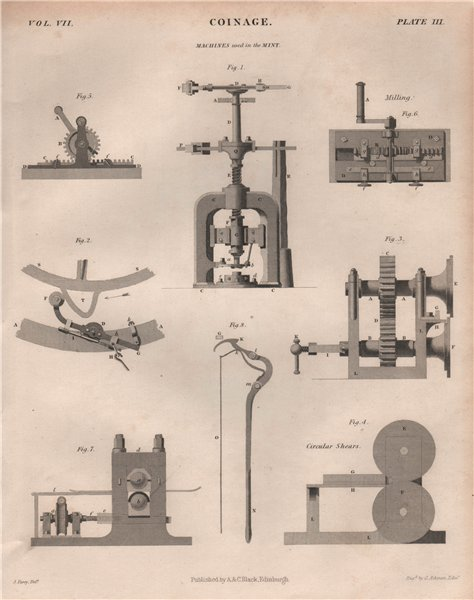 Associate Product Coinage. Machines used in the Mint. Circular Shears. Milling. BRITANNICA 1860